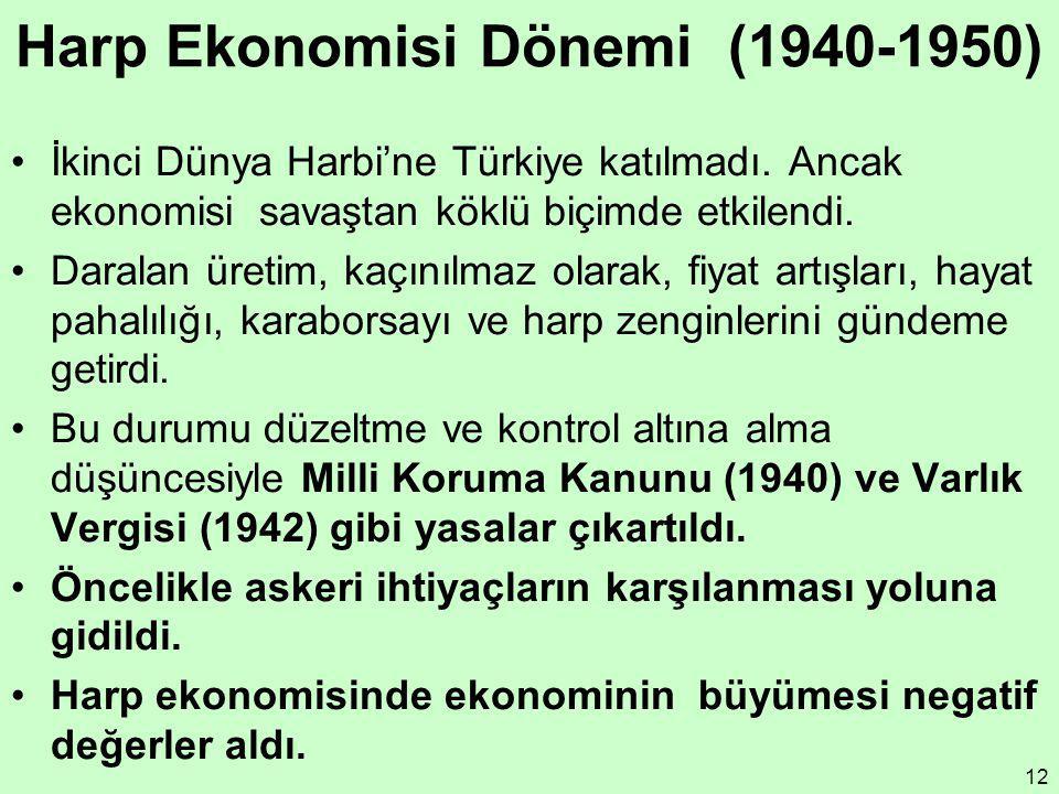 12 Harp Ekonomisi Dönemi (1940-1950) İkinci Dünya Harbi'ne Türkiye katılmadı. Ancak ekonomisi savaştan köklü biçimde etkilendi. Daralan üretim, kaçını