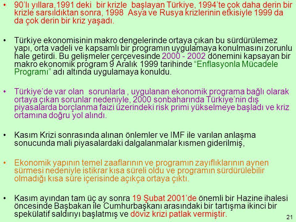 21 90'lı yıllara,1991 deki bir krizle başlayan Türkiye, 1994'te çok daha derin bir krizle sarsıldıktan sonra, 1998 Asya ve Rusya krizlerinin etkisiyle