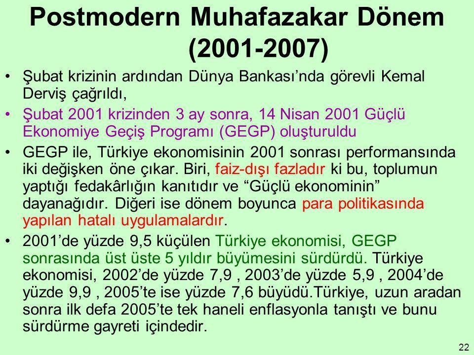 22 Postmodern Muhafazakar Dönem (2001-2007) Şubat krizinin ardından Dünya Bankası'nda görevli Kemal Derviş çağrıldı, Şubat 2001 krizinden 3 ay sonra,