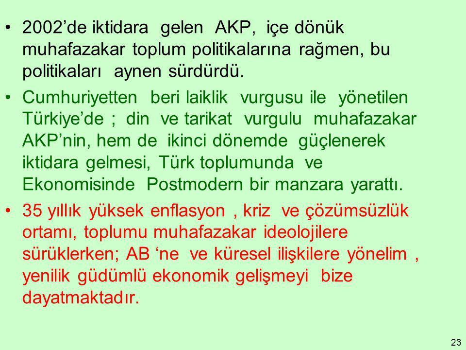 23 2002'de iktidara gelen AKP, içe dönük muhafazakar toplum politikalarına rağmen, bu politikaları aynen sürdürdü. Cumhuriyetten beri laiklik vurgusu