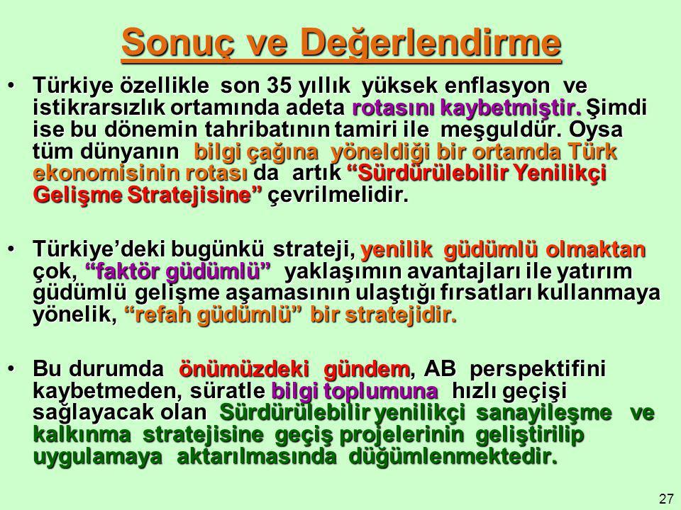 27 Sonuç ve Değerlendirme Türkiye özellikle son 35 yıllık yüksek enflasyon ve istikrarsızlık ortamında adeta rotasını kaybetmiştir. Şimdi ise bu dönem