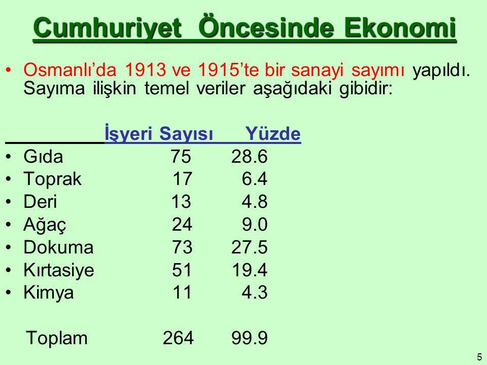 5 Cumhuriyet Öncesinde Ekonomi Osmanlı'da 1913 ve 1915'te bir sanayi sayımı yapıldı. Sayıma ilişkin temel veriler aşağıdaki gibidir: İşyeri Sayısı Yüz
