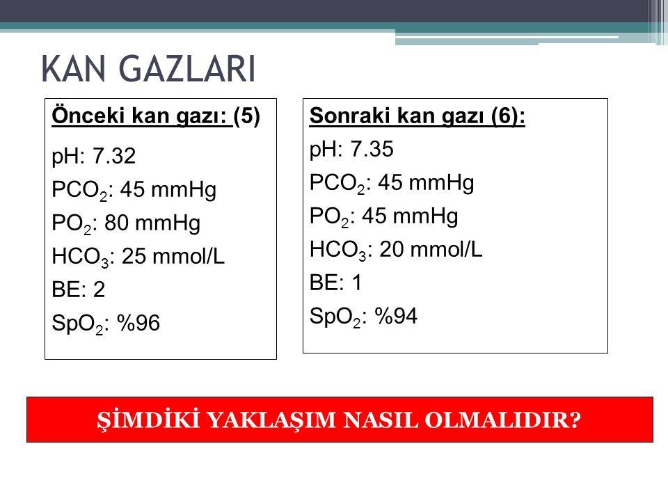 YENİ YAKLAŞIM Önceki ventilatör ayarları (3) Mod: SIMV PIP: 24cm H2O PEEP: 6 cm H2O IT: 0.4 sn Hız: 50/dk FiO2: %40 Yeni ventilatör ayarları (4) Mod: SIMV PIP: 22 cm H2O PEEP: 6 cm H2O IT: 0.4 sn Hız: 50/dk FiO2: %25 KAN GAZI DEĞİŞİMİNİ İZLEYELİM…