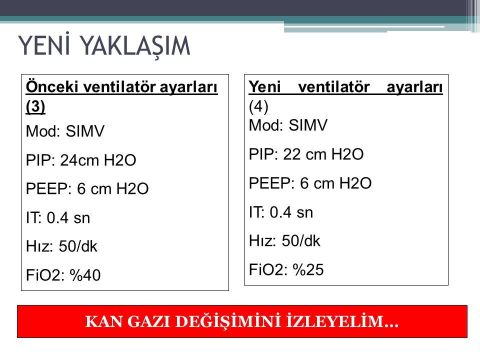 KAN GAZLARI Önceki kan gazları (6): pH: 7.35 PCO2: 45 mmHg PO2: 45 mmHg HCO3: 20 mmol/L BE: 1 SpO2: %94 Yeni kan gazları (7): pH: 7.32 pCO2 : 40 mmHg pO2 : 80 mmHg HCO3 : 23 mmol/L BE: 0 SpO2: %96 YENİ YAKLAŞIM