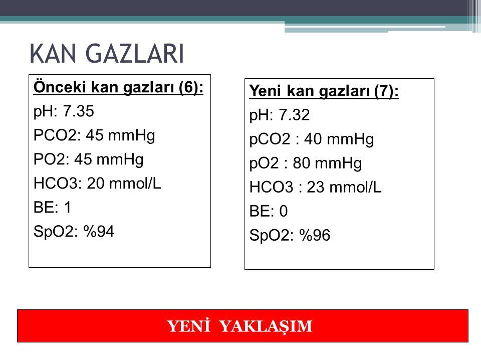 Önceki ventilatör ayarları (4) Mod: SIMV PIP: 22cm H2O PEEP: 6 cm H2O IT: 0.4 sn Hız: 50/dk FiO2: %25 Yeni ventilatör ayarları (5) Mod: SIMV PIP: 22 cm H2O PEEP: 6 cm H2O IT: 0.4 sn Hız: 40/dk FiO2: %21 KAN GAZI DEĞİŞİMİNİ İZLEYELİM…
