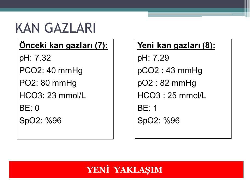 Önceki ventilatör ayarları (5) Mod: SIMV PIP: 22cm H2O PEEP: 6 cm H2O IT: 0.4 sn Hız: 40/dk FiO2: %21 Yeni ventilatör ayarları (6) Mod: SIMV PIP: 22 cm H2O PEEP: 6 cm H2O IT: 0.4 sn Hız: 30/dk FiO2: %21 KAN GAZI DEĞİŞİMİNİ İZLEYELİM…