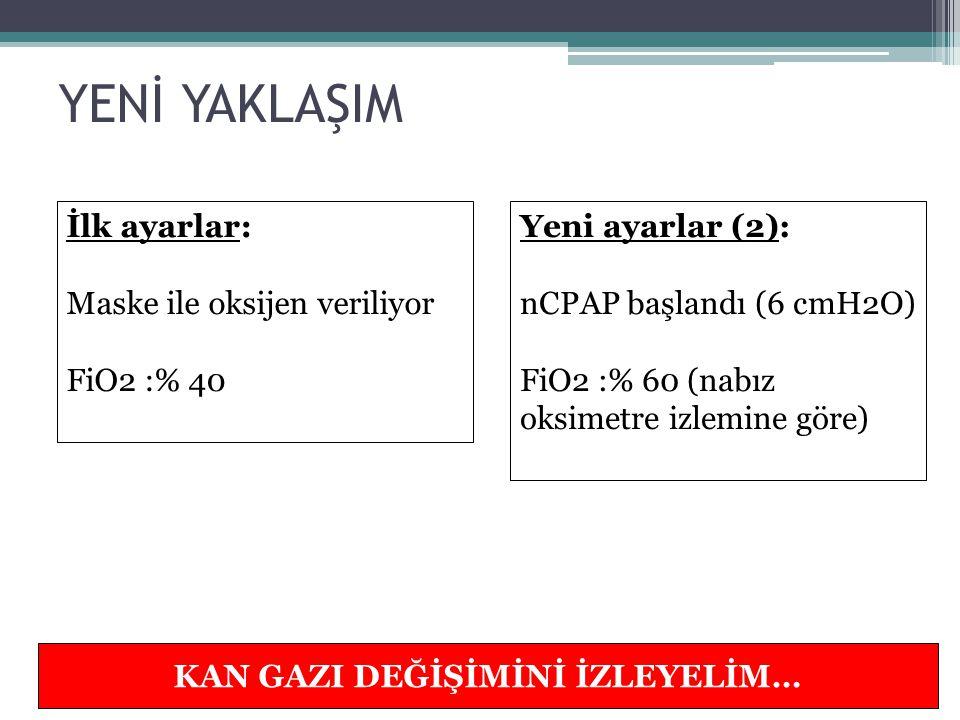 KAN GAZLARI ŞİMDİKİ YAKLAŞIM NASIL OLMALIDIR.3.