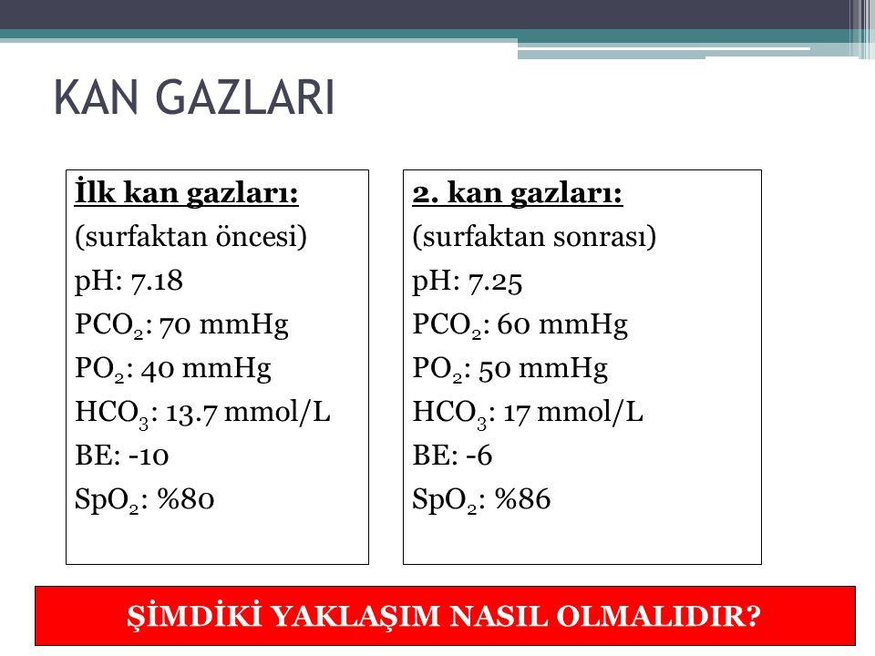 YENİ YAKLAŞIM KAN GAZI DEĞİŞİMİNİ İZLEYELİM… İlk ventilatör ayarları: Mod: SIPPV+VG Vt: 4 mL/kg PIP (üst sınır): 16 cm H 2 O (ventilatörün 4 ml/kg TV sağlamak için uyguladığı basıncın %20 fazlası) PEEP: 5 cm H 2 O İT: 0.30 sn FiO 2: 0.6 Hız (kontrol): 60/dk Akım hızı: 6 L/dk Yeni ventilatör ayarları (2) Sıklıkla PIP üst sınır uygulanılıyor Aralıklı düşük Vt alarmı duyuluyor Kan gazı sonucu beklenmeden akım hızı 7 L/dk yapıldı Vt: 0,5 mL/kg arttırıldı PIP(üst sınır): 18 cmH2O olarak arttırıldı FiO 2 : 0.4 olarak kademeli azaltıldı