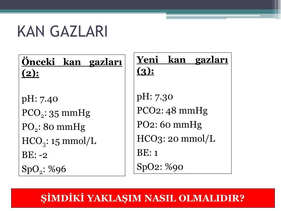 KAN GAZI DEĞİŞİMİNİ İZLEYELİM… YENİ YAKLAŞIM Önceki ventilatör ayarları (2) PIP uygulanan: 12-14 cm H 2 O Hız uygulanan: 60/dk Vt: 0,5 mL/kg azaltıldı PIP (üst sınır): 15 cm H 2 O olarak azaltıldı Hız (kontrol): 40/dk olarak azaltıldı FiO 2 : 0.21'e kademeli azaltıldı Yeni ventilatör ayarları (3) PIP uygulanan: 9-11 cm H 2 O PIP üst sınır: 13 cmH 2 O'ya düşüldü Hız (uygulanan): 58/dk FiO 2 : 0.25 Vt: 4.