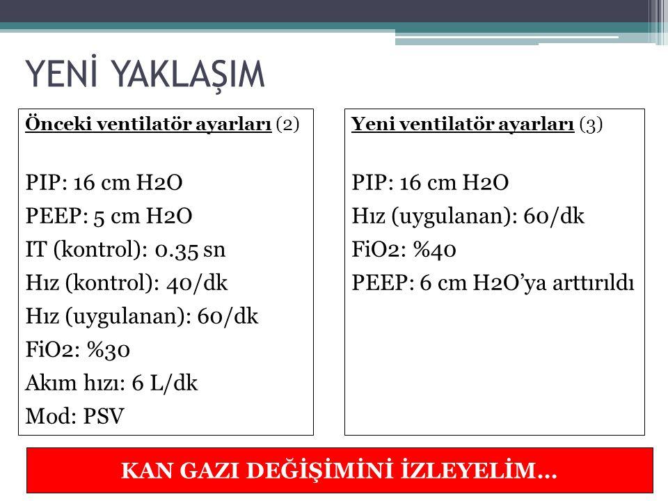HASTANIN İZLEMİNDE YAŞANANLAR KAN GAZLARI Önceki kan gazı (3): pH: 7.30 PCO2: 45 mmHg PO2: 55 mmHg HCO3: 28 mmol/L BE: 3 SpO 2 : %88 Yeni kan gazları (4): pH: 7.28 PCO 2 : 50 mmHg PO 2 : 65 mmHg HCO 3 : 25 mmol/L BE: 2 SpO 2 : %92