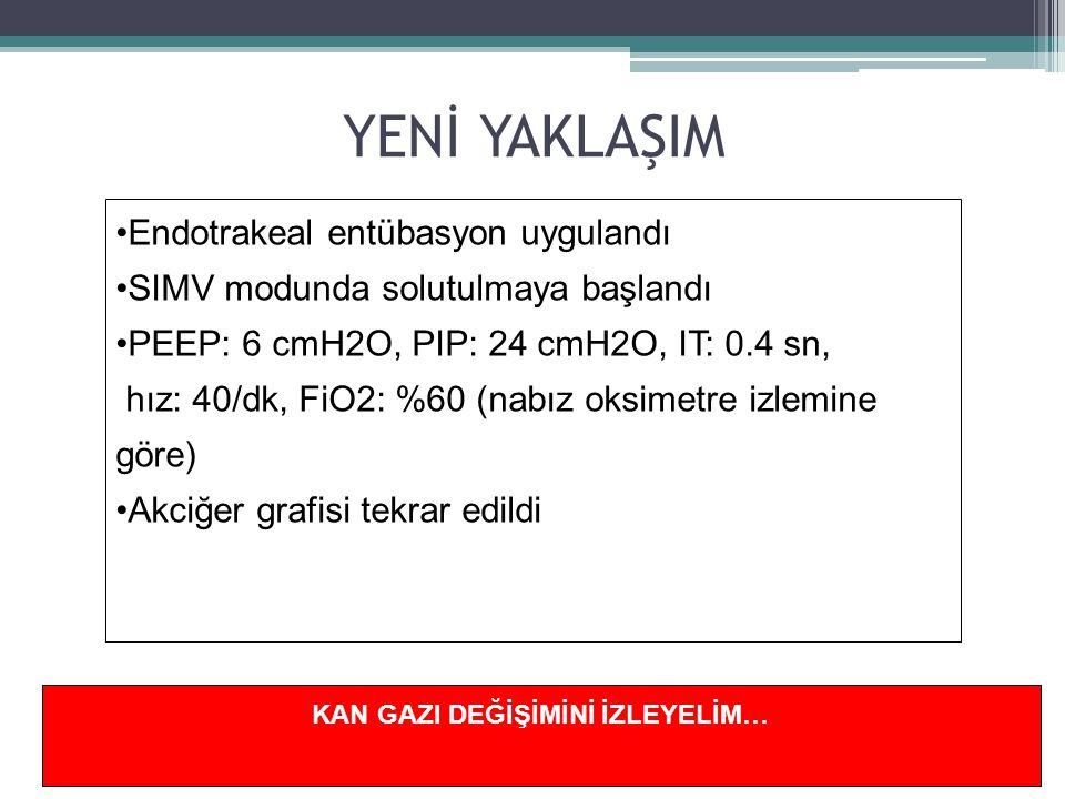 KAN GAZLARI Önceki kan gazı (2): pH: 7.25 mmHg PCO2: 65 mmHg PO2: 65 mmHg HCO3: 28 mmol/L BE: -4 SpO2: %92 Yeni kan gazı (3): pH: 7.28 mmHg PCO2: 60 mmHg PO2: 70 mmHg HCO3: 25 mmol/L BE: 1 SpO2: %94