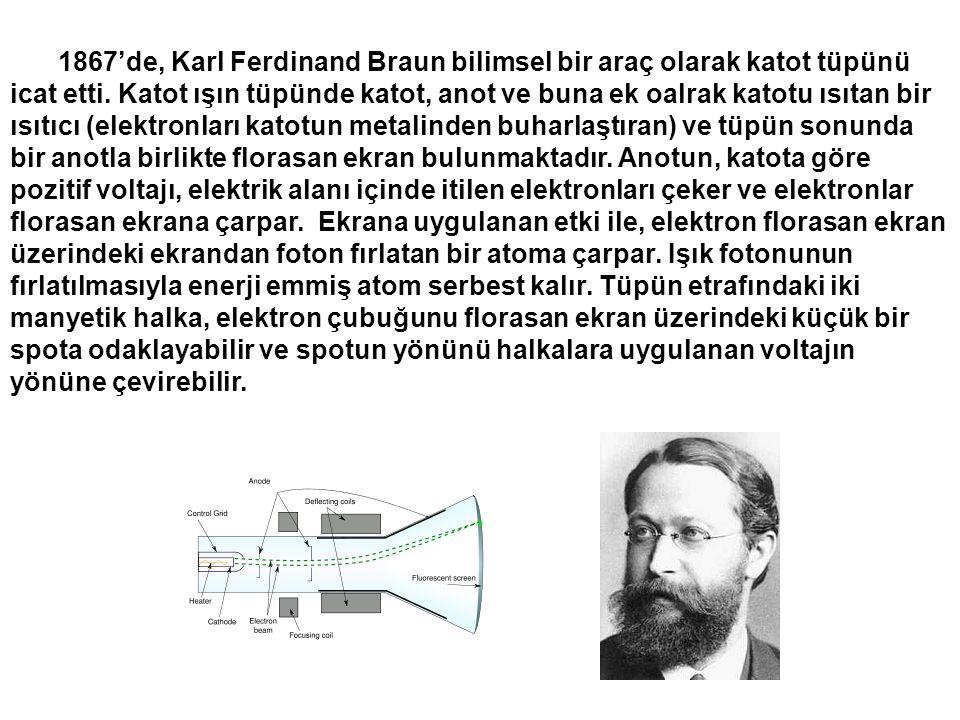 TAHMİN Mekanizma paradigmasındaki kinematik, dinamik ve ölçek fikirlerinin en önemli noktası, fiziksel bir sistemin mekanik bir modelinin yapılabileceğidir.