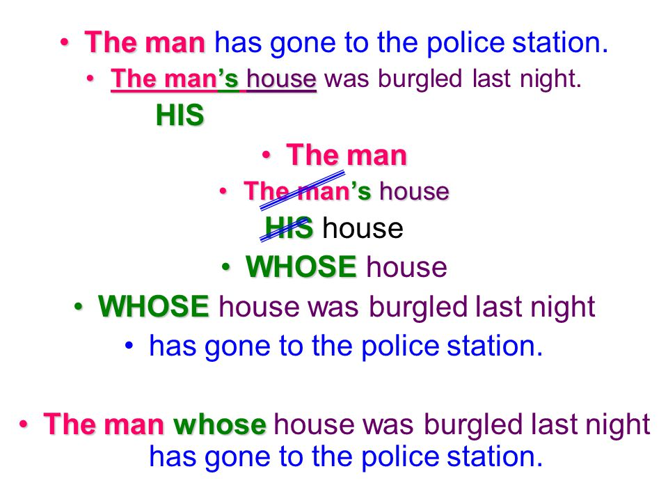 The man has gone to the police station. The man's house was burgled last night. HIS The man The man's house HIS house WHOSE house WHOSE house was burg