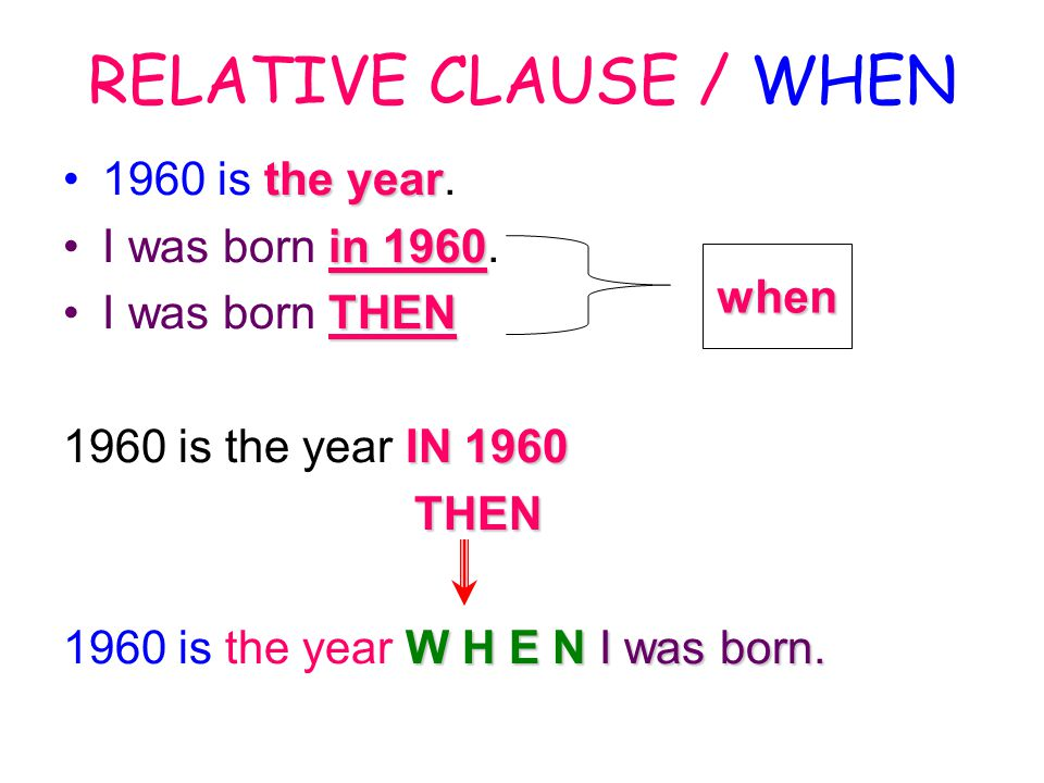 RELATIVE CLAUSE / WHEN 1960 is t tt the year. I was born i ii in 1960. I was born T TT THEN 1960 is the year I II IN 1960 T HEN 1960 is the year W WW