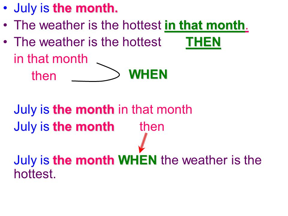 July is t tt the month. The weather is the hottest i ii in that month. The weather is the hottest HEN in that month then July is t tt the month in tha