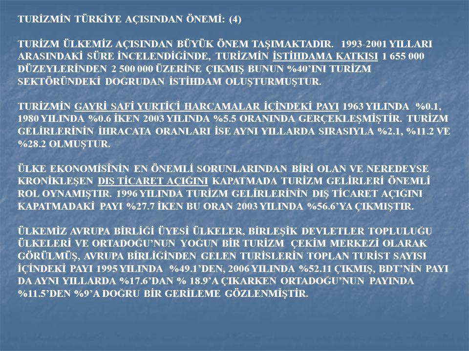 TURİZMİN TÜRKİYE AÇISINDAN ÖNEMİ: (4) TURİZM ÜLKEMİZ AÇISINDAN BÜYÜK ÖNEM TAŞIMAKTADIR. 1993-2001 YILLARI ARASINDAKİ SÜRE İNCELENDİĞİNDE, TURİZMİN İST