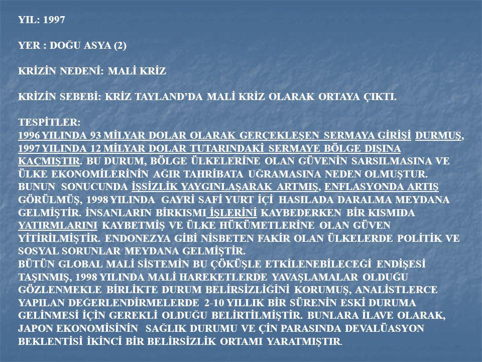 YIL: 1997 YER : DOĞU ASYA (2) KRİZİN NEDENİ: MALİ KRİZ KRİZİN SEBEBİ: KRİZ TAYLAND'DA MALİ KRİZ OLARAK ORTAYA ÇIKTI. TESPİTLER: 1996 YILINDA 93 MİLYAR