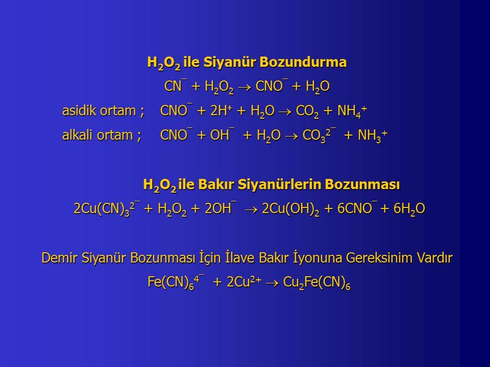 H 2 O 2 ile Siyanür Bozundurma CN ¯ + H 2 O 2  CNO ¯ + H 2 O asidik ortam ; CNO ¯ + 2H  + H 2 O  CO 2 + NH 4 + asidik ortam ; CNO ¯ + 2H  + H 2 O  CO 2 + NH 4 + alkali ortam ; CNO ¯ + OH ¯ + H 2 O  CO 3 2¯ + NH 3 + alkali ortam ; CNO ¯ + OH ¯ + H 2 O  CO 3 2¯ + NH 3 + H 2 O 2 ile Bakır Siyanürlerin Bozunması 2Cu(CN) 3 2¯ + H 2 O 2 + 2OH ¯  2Cu(OH) 2 + 6CNO ¯ + 6H 2 O 2Cu(CN) 3 2¯ + H 2 O 2 + 2OH ¯  2Cu(OH) 2 + 6CNO ¯ + 6H 2 O Demir Siyanür Bozunması İçin İlave Bakır İyonuna Gereksinim Vardır Fe(CN) 6 4¯ + 2Cu 2+  Cu 2 Fe(CN) 6 Fe(CN) 6 4¯ + 2Cu 2+  Cu 2 Fe(CN) 6