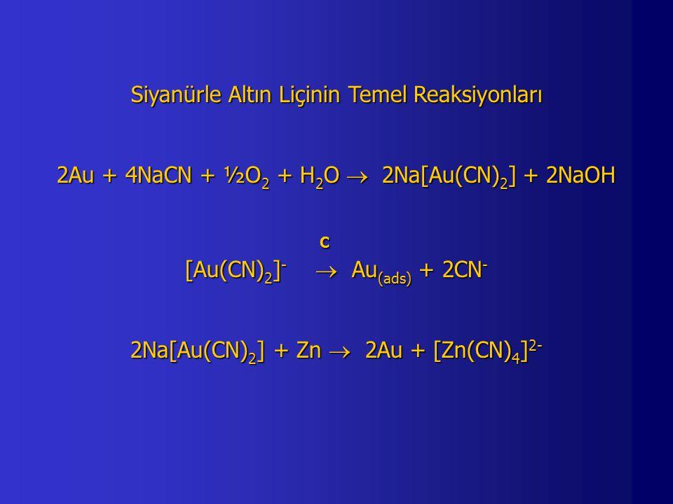 Siyanürle Altın Liçinin Temel Reaksiyonları 2Au + 4NaCN + ½O 2 + H 2 O  2Na[Au(CN) 2 ] + 2NaOH C C [Au(CN) 2 ] -  Au (ads) + 2CN - 2Na[Au(CN) 2 ] + Zn  2Au + [Zn(CN) 4 ] 2-