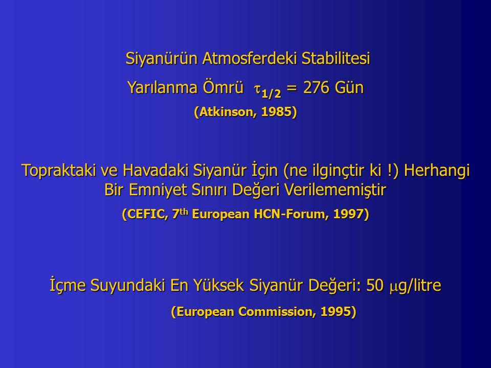 1.Ba(II)As(V) 2. As 2 S 3 3. Fe(II)As(V) 4. Hg(I)As(V) 5.