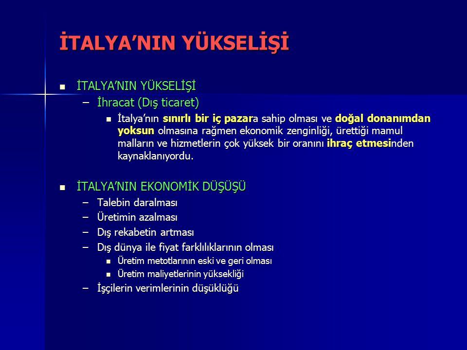 İTALYA'NIN YÜKSELİŞİ İTALYA'NIN YÜKSELİŞİ İTALYA'NIN YÜKSELİŞİ –İhracat (Dış ticaret) İtalya'nın sınırlı bir iç pazara sahip olması ve doğal donanımda