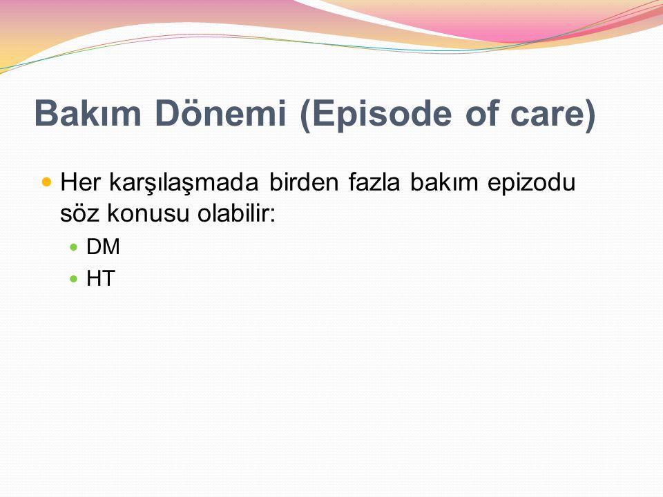 Bakım Dönemi (Episode of care) Her karşılaşmada birden fazla bakım epizodu söz konusu olabilir: DM HT