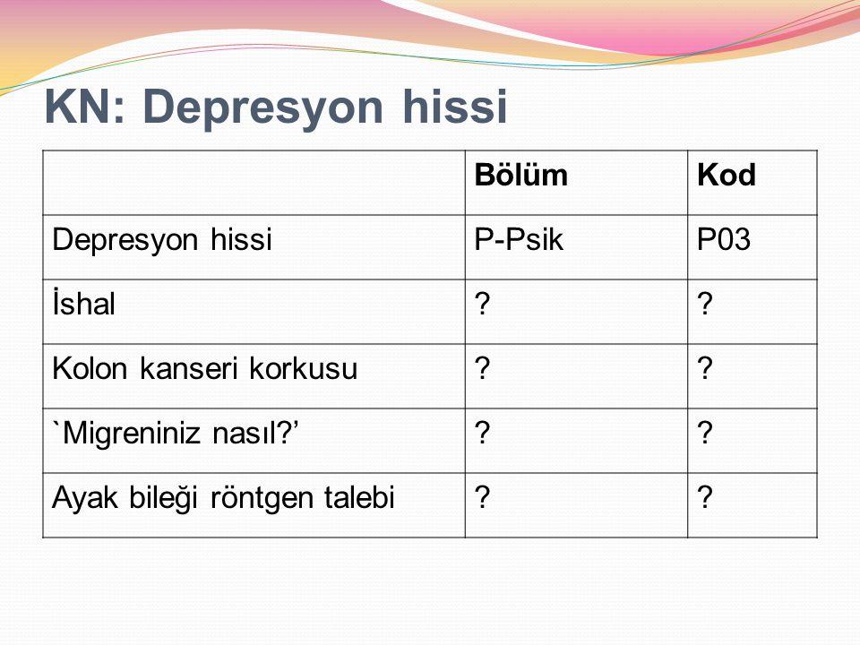 KN: Depresyon hissi BölümKod Depresyon hissiP-PsikP03 İshal?? Kolon kanseri korkusu?? `Migreniniz nasıl?'?? Ayak bileği röntgen talebi??