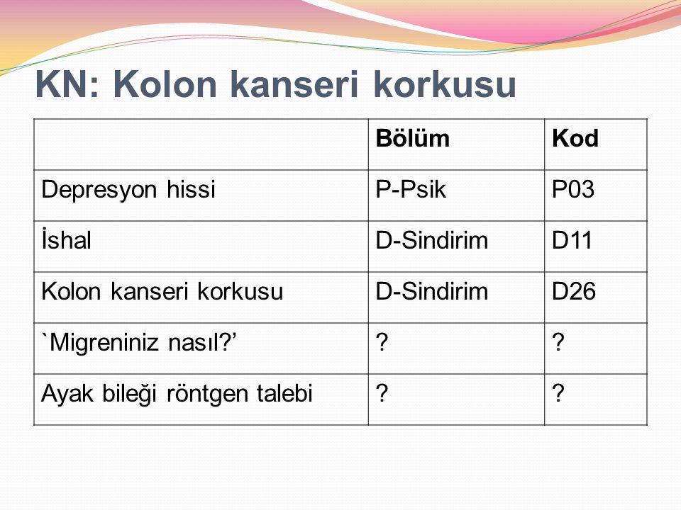 KN: Kolon kanseri korkusu BölümKod Depresyon hissiP-PsikP03 İshalD-SindirimD11 Kolon kanseri korkusuD-SindirimD26 `Migreniniz nasıl?'?? Ayak bileği rö