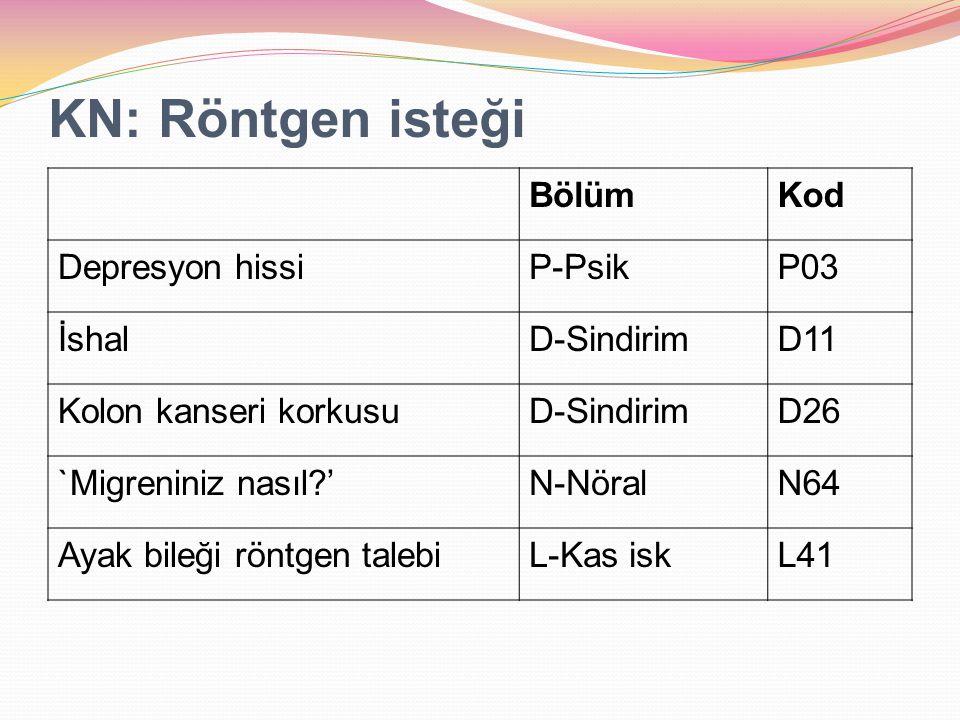 KN: Röntgen isteği BölümKod Depresyon hissiP-PsikP03 İshalD-SindirimD11 Kolon kanseri korkusuD-SindirimD26 `Migreniniz nasıl?'N-NöralN64 Ayak bileği r