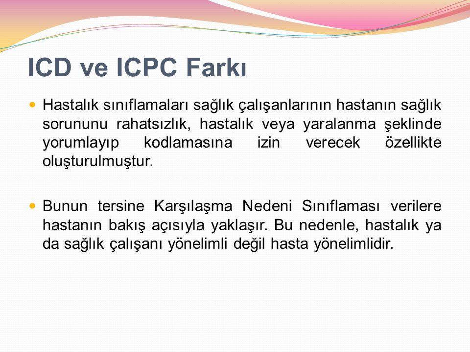 ICD ve ICPC Farkı Hastalık sınıflamaları sağlık çalışanlarının hastanın sağlık sorununu rahatsızlık, hastalık veya yaralanma şeklinde yorumlayıp kodla