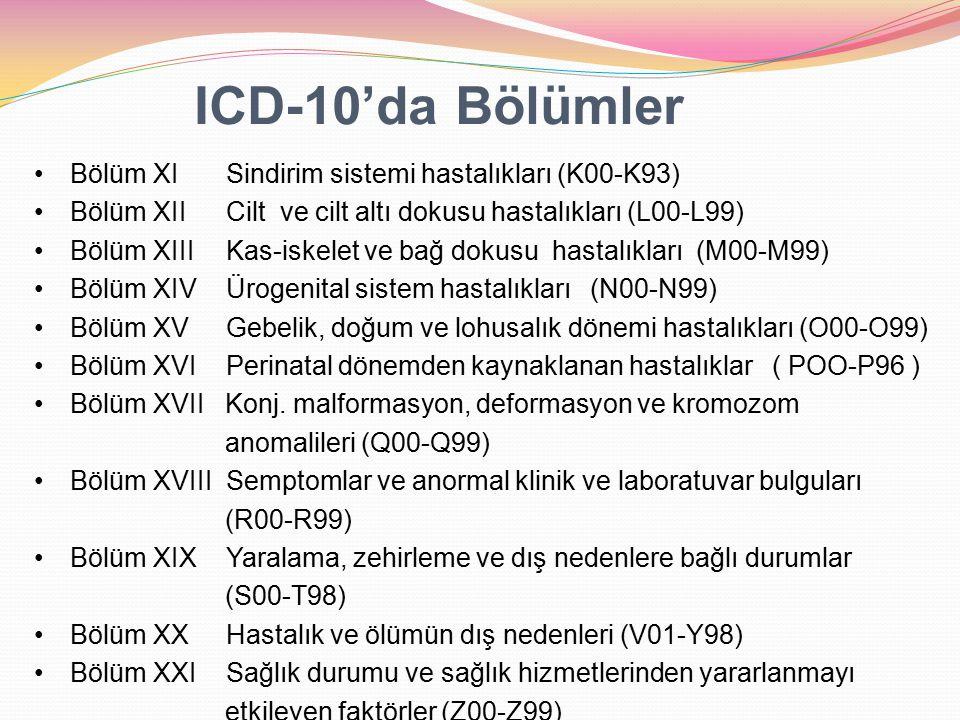 Bölüm XI Sindirim sistemi hastalıkları (K00-K93) Bölüm XII Cilt ve cilt altı dokusu hastalıkları (L00-L99) Bölüm XIII Kas-iskelet ve bağ dokusu hastal