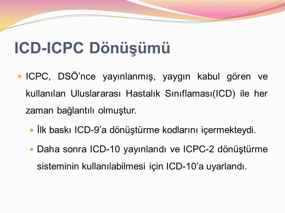 ICD-ICPC Dönüşümü ICPC, DSÖ'nce yayınlanmış, yaygın kabul gören ve kullanılan Uluslararası Hastalık Sınıflaması(ICD) ile her zaman bağlantılı olmuştur