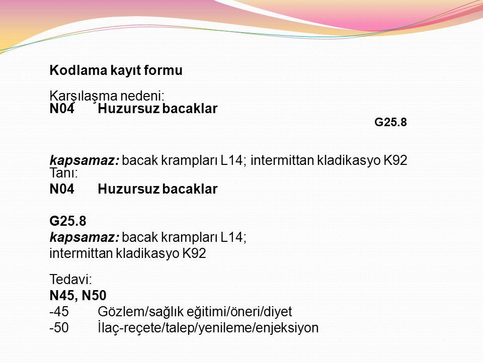 Kodlama kayıt formu Karşılaşma nedeni: N04Huzursuz bacaklar G25.8 kapsamaz: bacak krampları L14; intermittan kladikasyo K92 Tanı: N04Huzursuz bacaklar