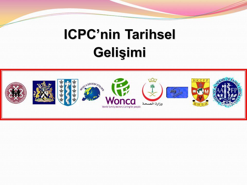 ICPC'nin Tarihsel Gelişimi