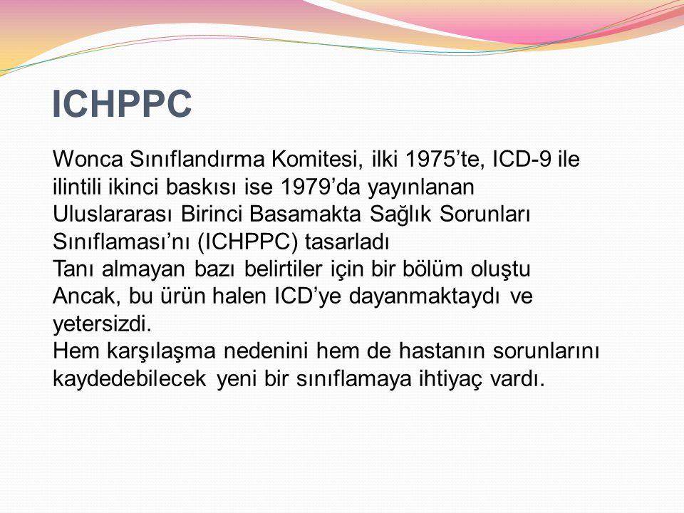 ICD-ICPC Dönüşümü ICPC, DSÖ'nce yayınlanmış, yaygın kabul gören ve kullanılan Uluslararası Hastalık Sınıflaması(ICD) ile her zaman bağlantılı olmuştur.