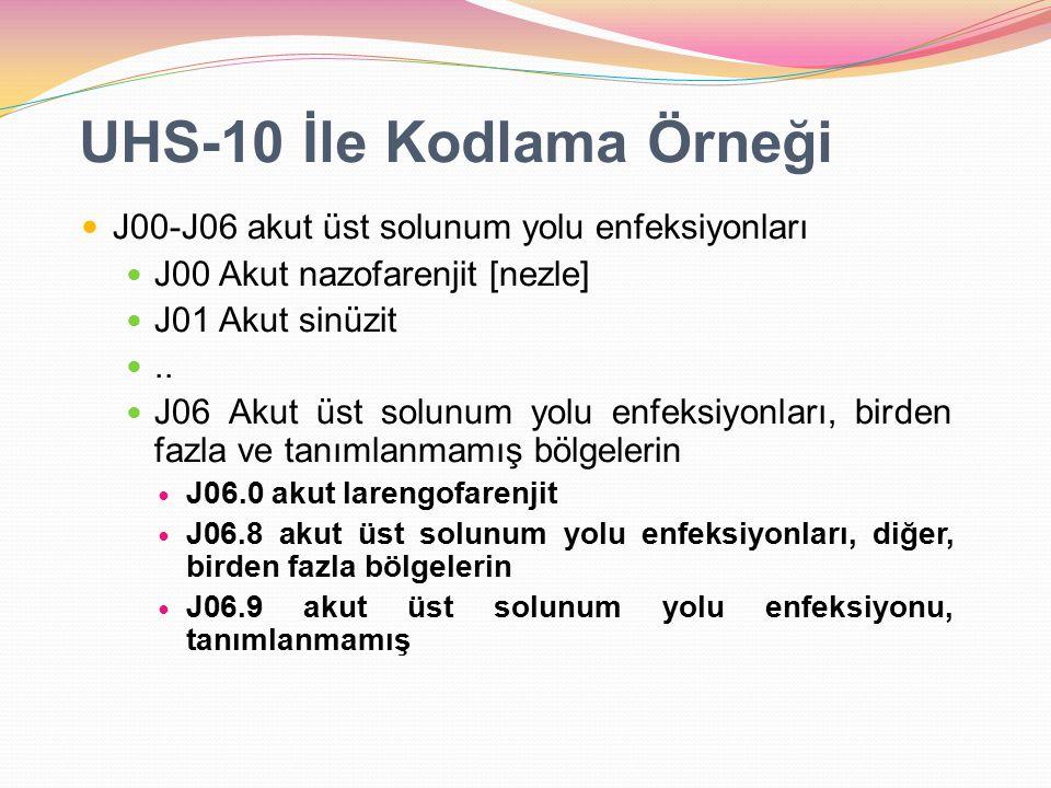 UHS-10 İle Kodlama Örneği J00-J06 akut üst solunum yolu enfeksiyonları J00 Akut nazofarenjit [nezle] J01 Akut sinüzit.. J06 Akut üst solunum yolu enfe