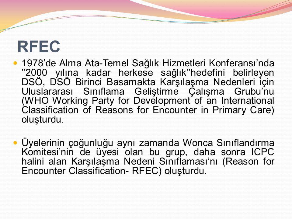 ICPC'ninYapısı