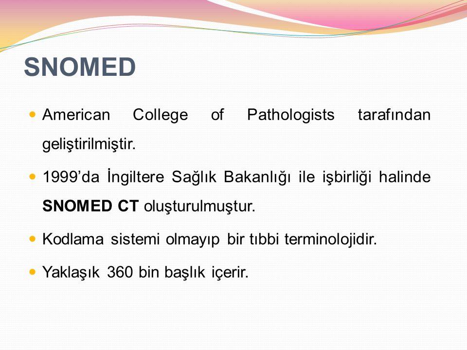SNOMED American College of Pathologists tarafından geliştirilmiştir. 1999'da İngiltere Sağlık Bakanlığı ile işbirliği halinde SNOMED CT oluşturulmuştu