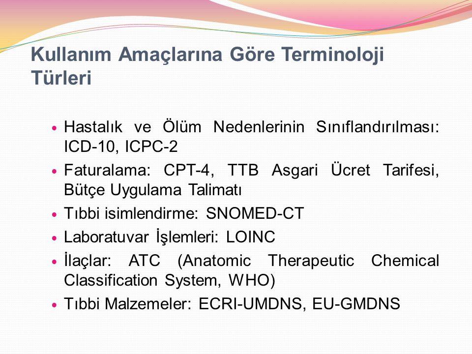 Kullanım Amaçlarına Göre Terminoloji Türleri Hastalık ve Ölüm Nedenlerinin Sınıflandırılması: ICD-10, ICPC-2 Faturalama: CPT-4, TTB Asgari Ücret Tarif