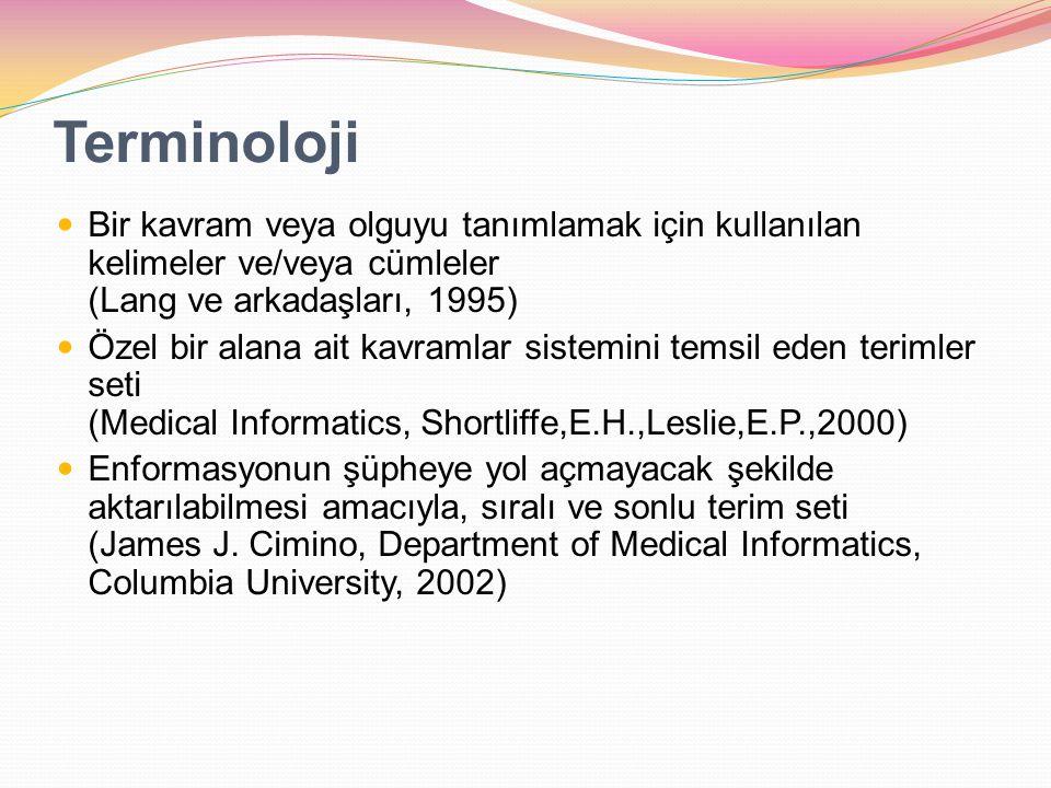Terminoloji Bir kavram veya olguyu tanımlamak için kullanılan kelimeler ve/veya cümleler (Lang ve arkadaşları, 1995) Özel bir alana ait kavramlar sist