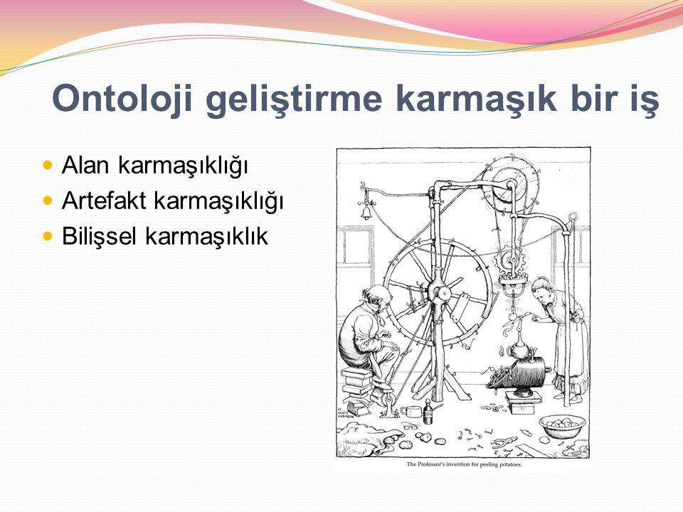 Ontoloji geliştirme karmaşık bir iş Alan karmaşıklığı Artefakt karmaşıklığı Bilişsel karmaşıklık