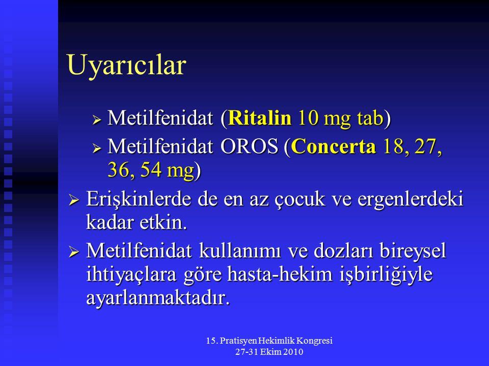 15. Pratisyen Hekimlik Kongresi 27-31 Ekim 2010 Uyarıcılar  Metilfenidat (Ritalin 10 mg tab)  Metilfenidat OROS (Concerta 18, 27, 36, 54 mg)  Erişk