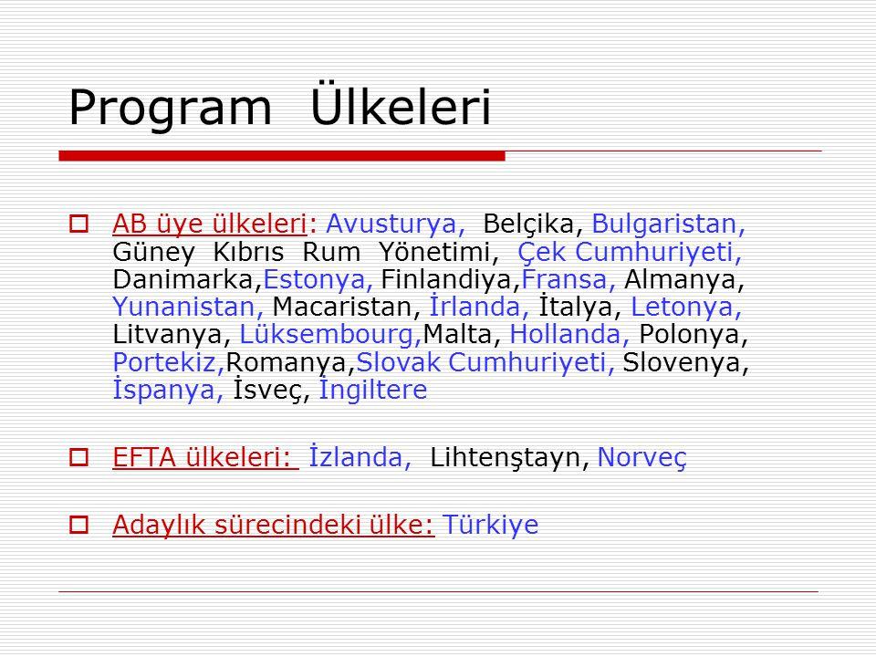Program Ülkeleri  AB üye ülkeleri: Avusturya, Belçika, Bulgaristan, Güney Kıbrıs Rum Yönetimi, Çek Cumhuriyeti, Danimarka,Estonya, Finlandiya,Fransa,