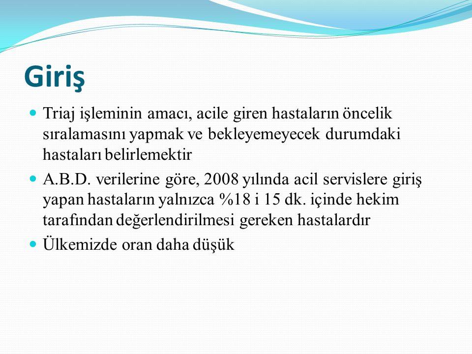 ESI'in ilk versiyonu, 14 yaş üzeri hasta grubunda kullanılmak üzere uygundu 2001 yılında yayınlanan 2.