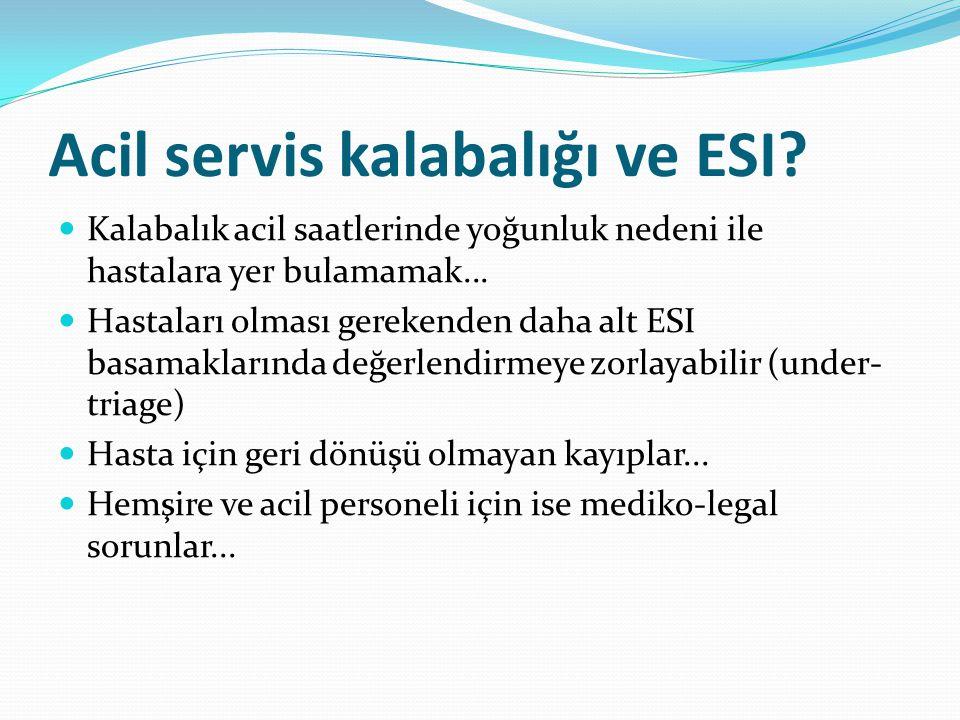 Acil servis kalabalığı ve ESI.