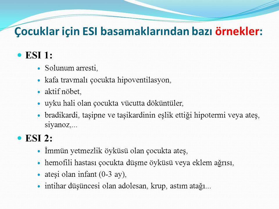 Çocuklar için ESI basamaklarından bazı örnekler: ESI 1: Solunum arresti, kafa travmalı çocukta hipoventilasyon, aktif nöbet, uyku hali olan çocukta vücutta döküntüler, bradikardi, taşipne ve taşikardinin eşlik ettiği hipotermi veya ateş, siyanoz,...