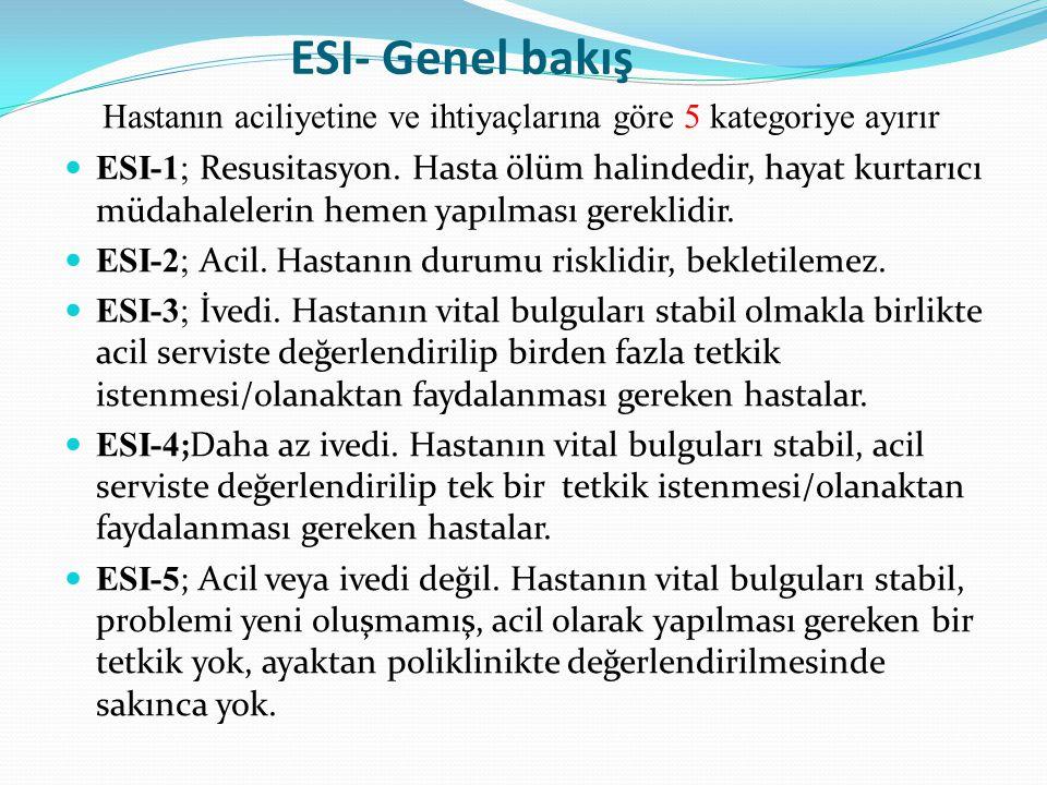 ESI- Genel bakış Hastanın aciliyetine ve ihtiyaçlarına göre 5 kategoriye ayırır ESI-1; Resusitasyon.