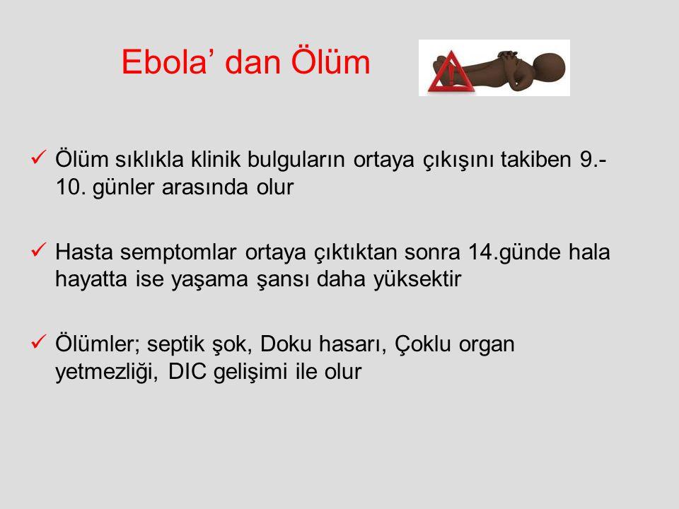 Ebola' dan Ölüm Ölüm sıklıkla klinik bulguların ortaya çıkışını takiben 9.- 10. günler arasında olur Hasta semptomlar ortaya çıktıktan sonra 14.günde