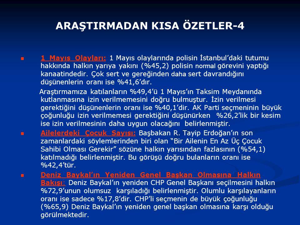 ARAŞTIRMADAN KISA ÖZETLER-4 1 Mayıs Olayları: 1 Mayıs olaylarında polisin İstanbul'daki tutumu hakkında halkın yarıya yakını (%45,2) polisin normal görevini yaptığı kanaatindedir.