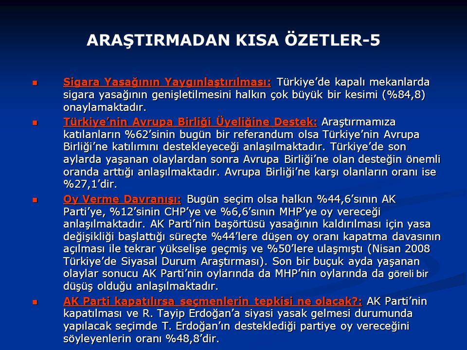 ARAŞTIRMADAN KISA ÖZETLER-5 Sigara Yasağının Yaygınlaştırılması: Türkiye'de kapalı mekanlarda sigara yasağının genişletilmesini halkın çok büyük bir kesimi (%84,8) onaylamaktadır.